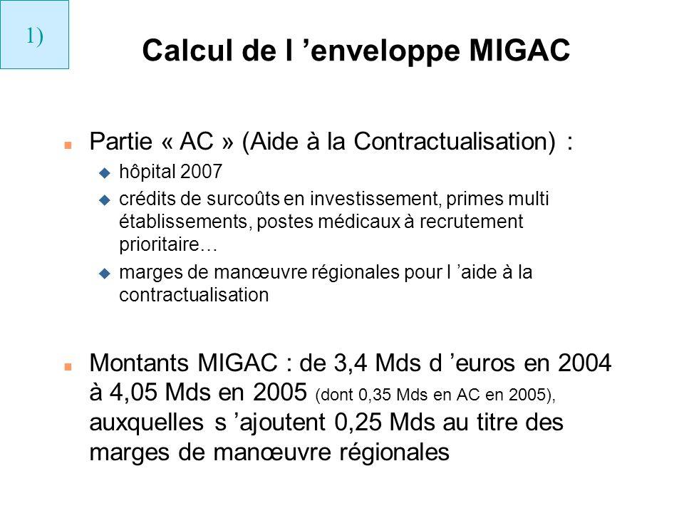 Calcul de l enveloppe MIGAC n Partie « AC » (Aide à la Contractualisation) : u hôpital 2007 u crédits de surcoûts en investissement, primes multi étab