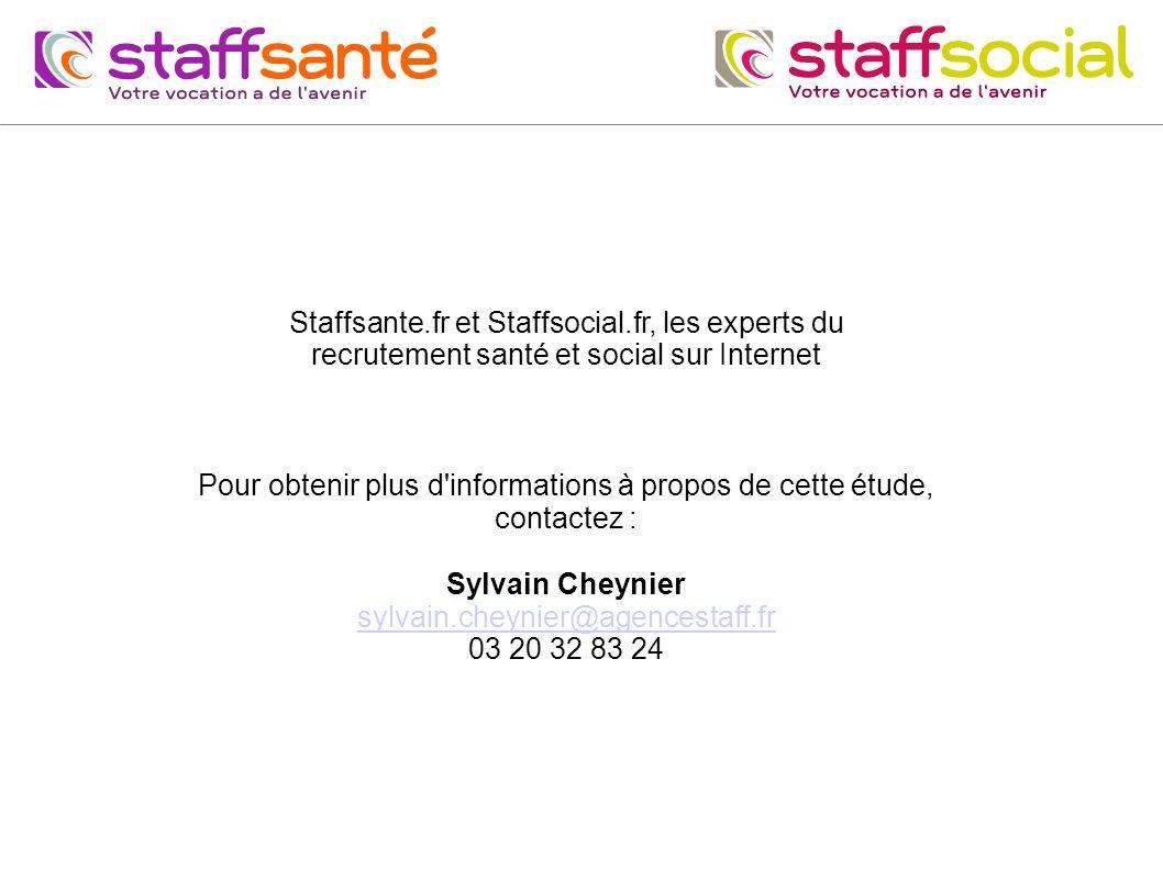 Staffsante.fr et Staffsocial.fr, les experts du recrutement santé et social sur Internet Pour obtenir plus d'informations à propos de cette étude, con