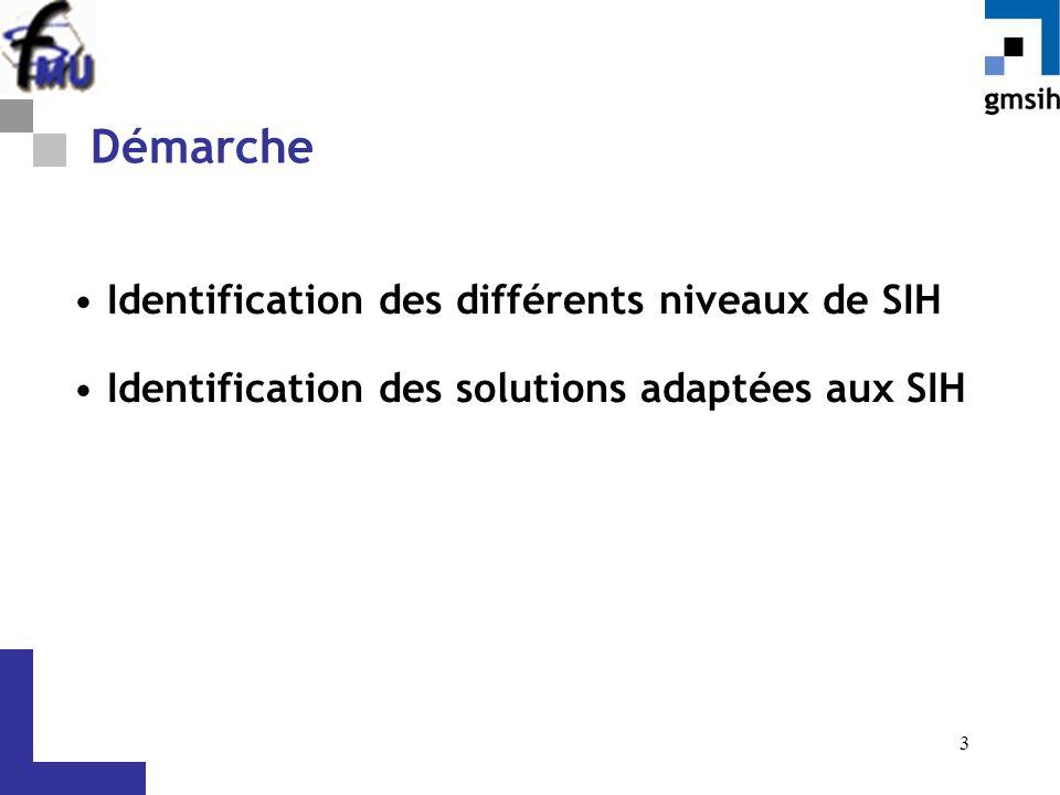 3 Démarche Identification des différents niveaux de SIH Identification des solutions adaptées aux SIH