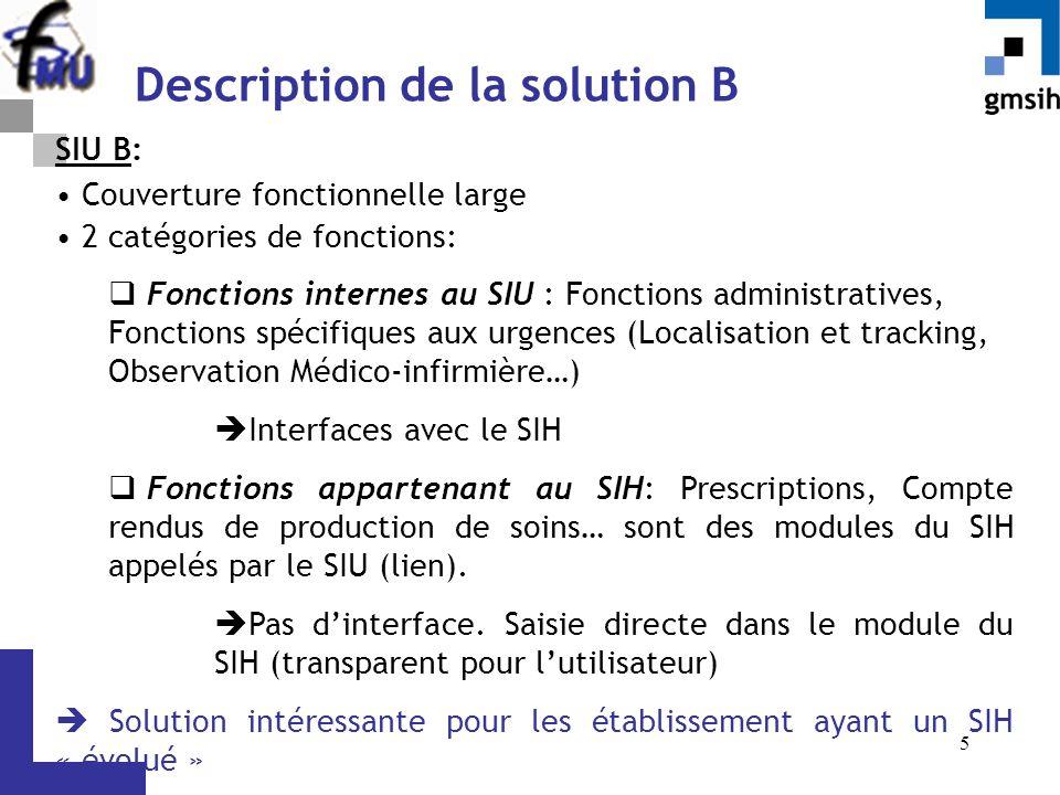 5 SIU B: Couverture fonctionnelle large 2 catégories de fonctions: Fonctions internes au SIU : Fonctions administratives, Fonctions spécifiques aux urgences (Localisation et tracking, Observation Médico-infirmière…) Interfaces avec le SIH Fonctions appartenant au SIH: Prescriptions, Compte rendus de production de soins… sont des modules du SIH appelés par le SIU (lien).