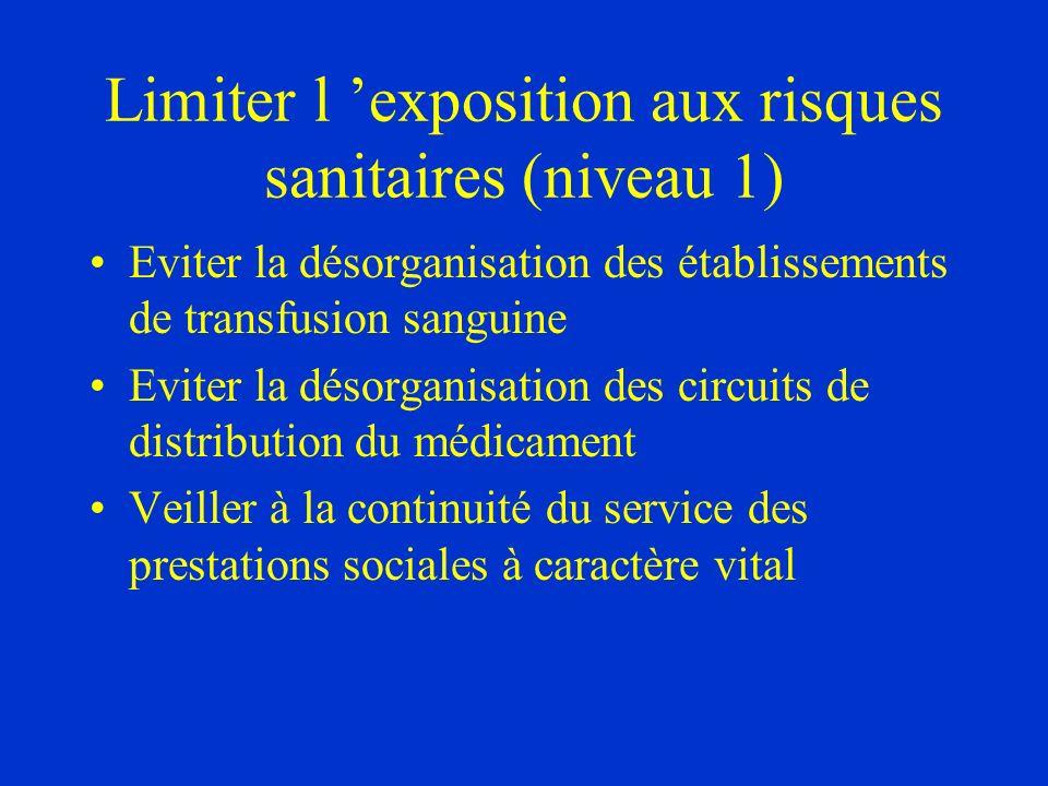 Limiter l exposition aux risques sanitaires (niveau 1) Eviter la désorganisation des établissements de transfusion sanguine Eviter la désorganisation