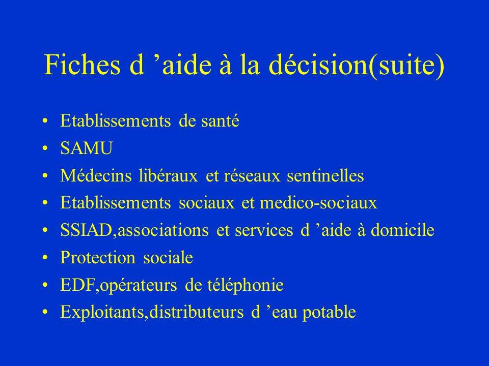 Fiches d aide à la décision(suite) Etablissements de santé SAMU Médecins libéraux et réseaux sentinelles Etablissements sociaux et medico-sociaux SSIA