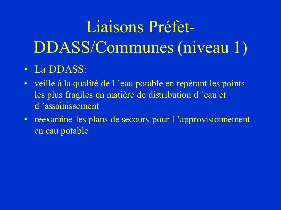 Liaisons Préfet- DDASS/Communes (niveau 1) La DDASS: veille à la qualité de l eau potable en repérant les points les plus fragiles en matière de distribution d eau et d assainissement réexamine les plans de secours pour l approvisionnement en eau potable