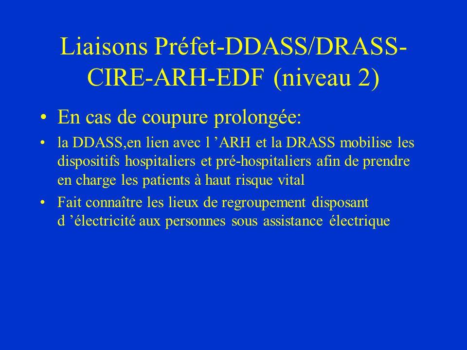 Liaisons Préfet-DDASS/DRASS- CIRE-ARH-EDF (niveau 2) En cas de coupure prolongée: la DDASS,en lien avec l ARH et la DRASS mobilise les dispositifs hos