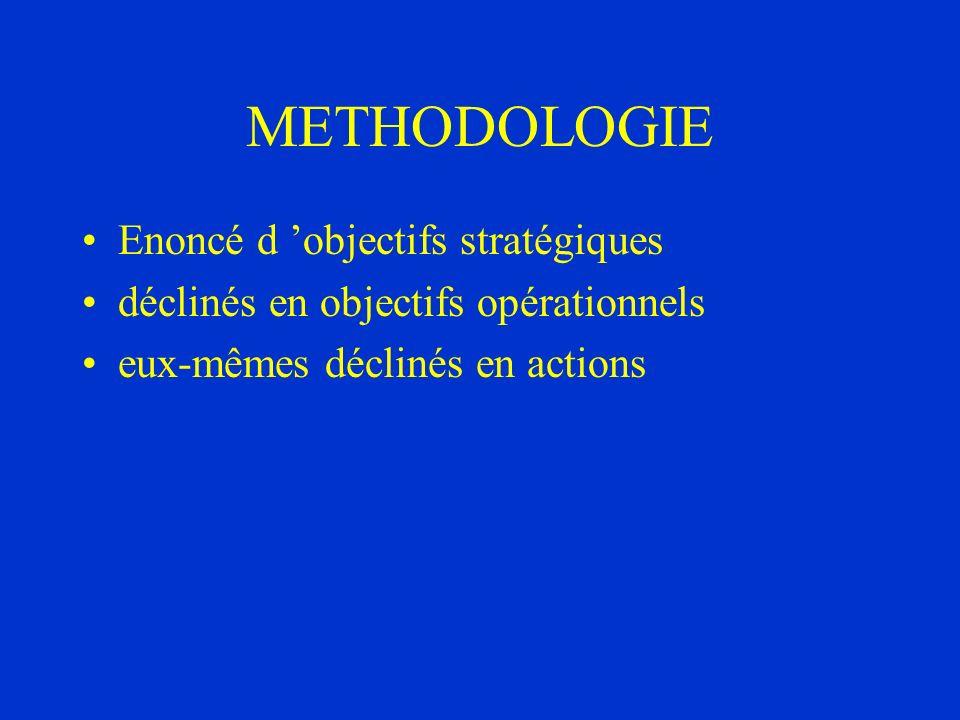 METHODOLOGIE Enoncé d objectifs stratégiques déclinés en objectifs opérationnels eux-mêmes déclinés en actions