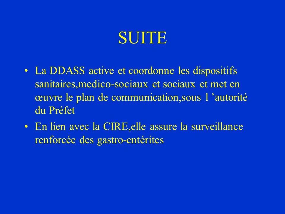 SUITE La DDASS active et coordonne les dispositifs sanitaires,medico-sociaux et sociaux et met en œuvre le plan de communication,sous l autorité du Pr