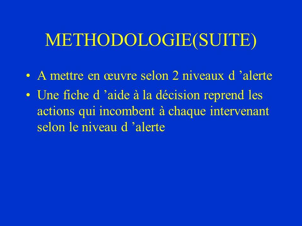 METHODOLOGIE(SUITE) A mettre en œuvre selon 2 niveaux d alerte Une fiche d aide à la décision reprend les actions qui incombent à chaque intervenant selon le niveau d alerte