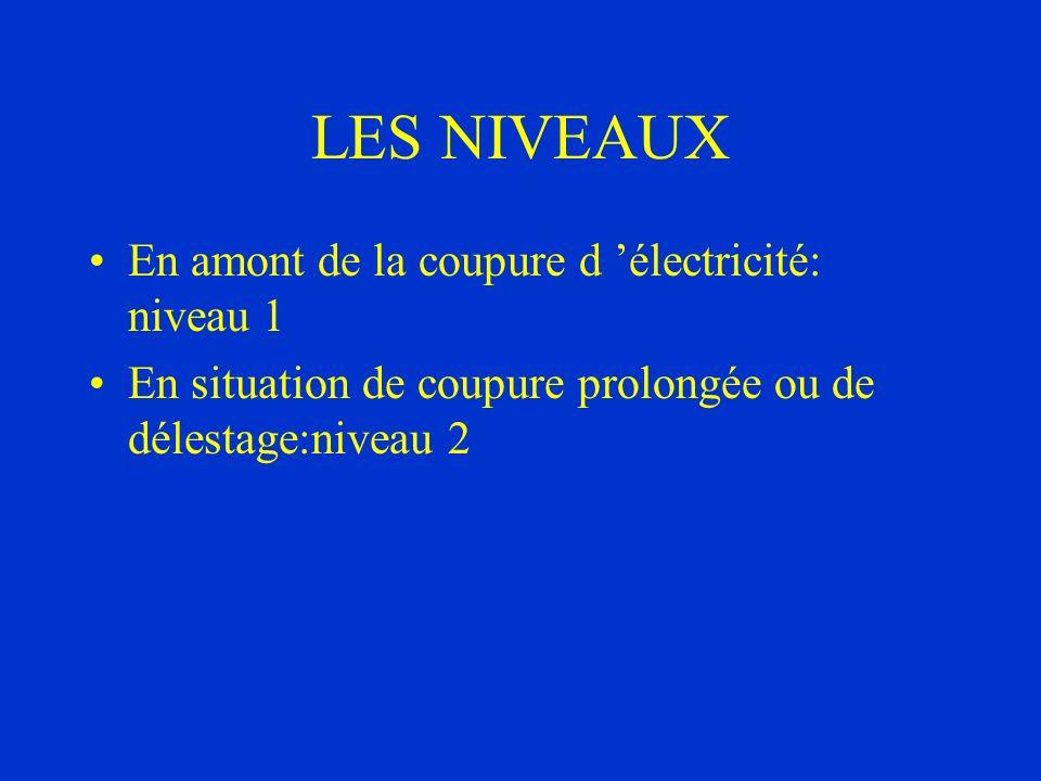 LES NIVEAUX En amont de la coupure d électricité: niveau 1 En situation de coupure prolongée ou de délestage:niveau 2