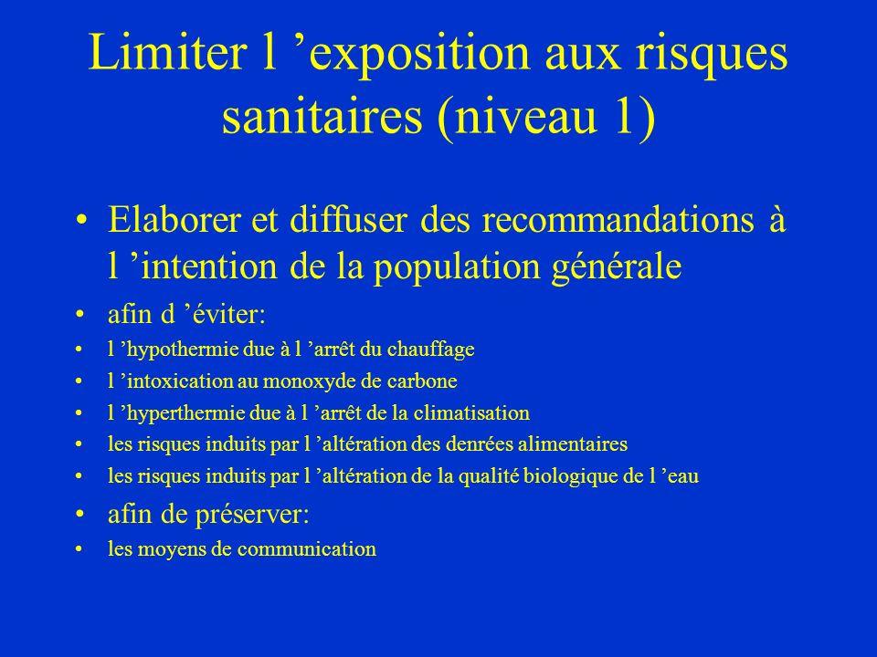 Limiter l exposition aux risques sanitaires (niveau 1) Elaborer et diffuser des recommandations à l intention de la population générale afin d éviter: