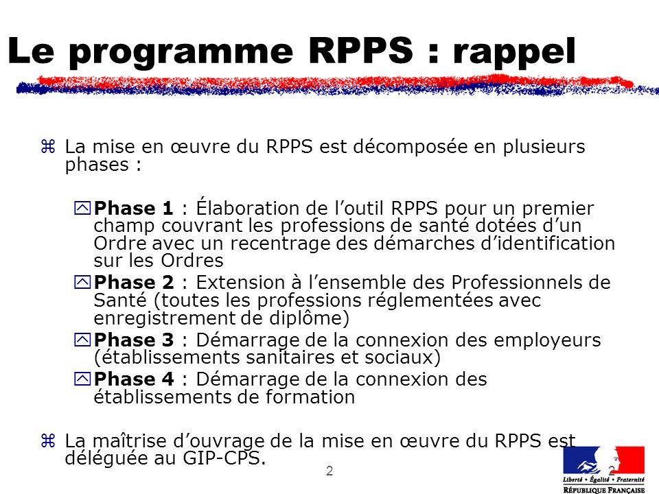 22 Le programme RPPS : rappel zLa mise en œuvre du RPPS est décomposée en plusieurs phases : yPhase 1 : Élaboration de loutil RPPS pour un premier champ couvrant les professions de santé dotées dun Ordre avec un recentrage des démarches didentification sur les Ordres yPhase 2 : Extension à lensemble des Professionnels de Santé (toutes les professions réglementées avec enregistrement de diplôme) yPhase 3 : Démarrage de la connexion des employeurs (établissements sanitaires et sociaux) yPhase 4 : Démarrage de la connexion des établissements de formation zLa maîtrise douvrage de la mise en œuvre du RPPS est déléguée au GIP-CPS.