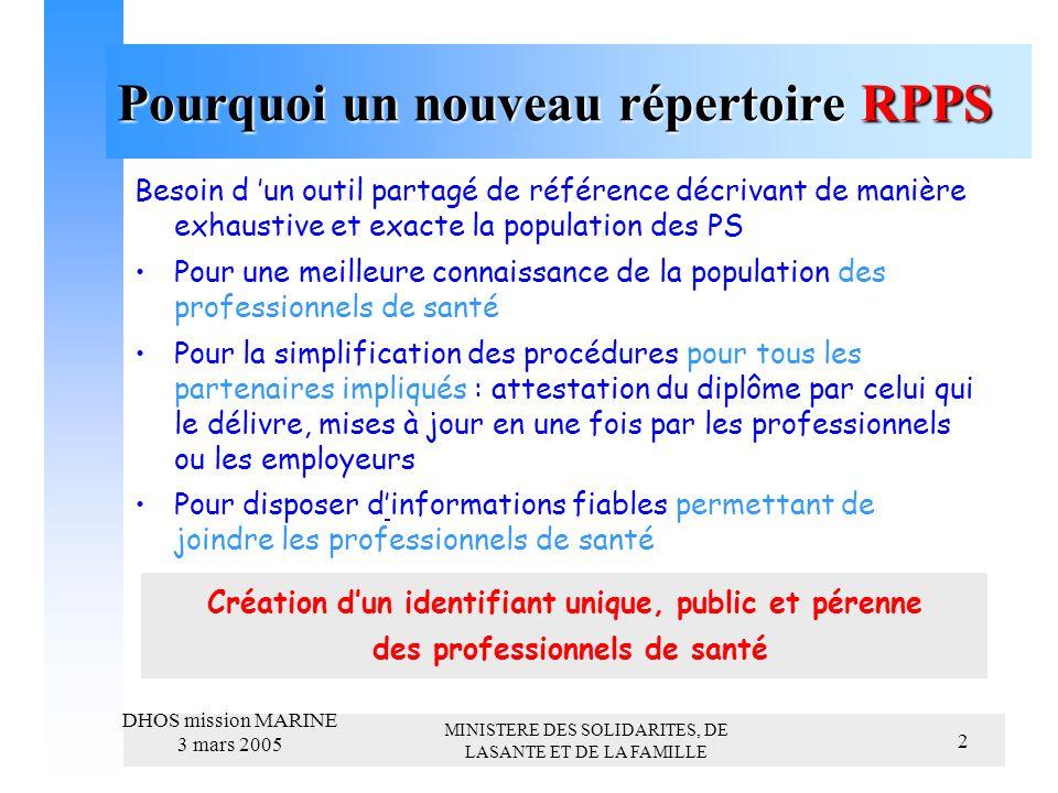 MINISTERE DES SOLIDARITES, DE LASANTE ET DE LA FAMILLE DHOS mission MARINE 3 mars 2005 3 Le rôle du nouveau répertoire RPPS Le rôle du nouveau répertoire RPPS