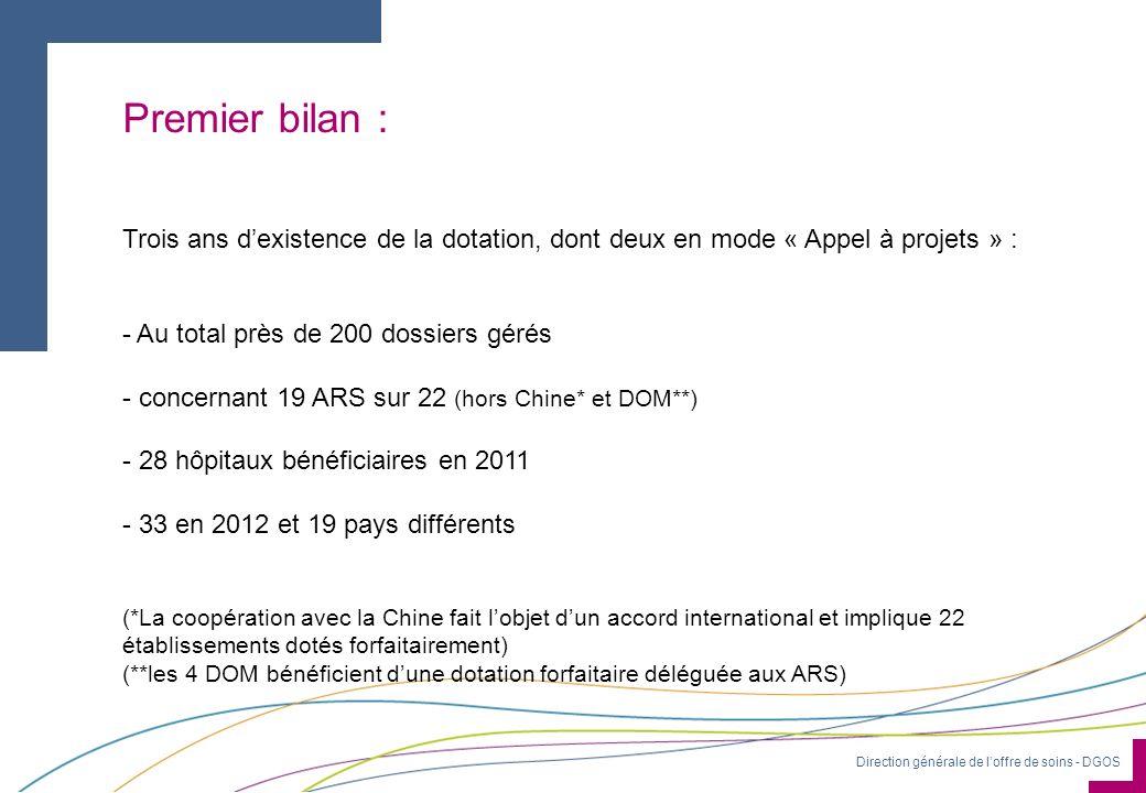 Direction générale de loffre de soins - DGOS Quelques structures françaises… :