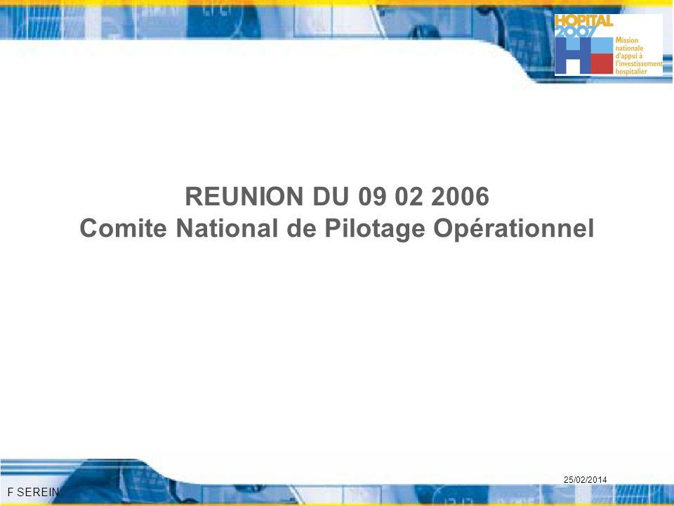 F SEREIN 25/02/2014 Le Pôle SIH de la MAINH Larrêté du 1 juillet 2005 modifiant larrêté du 27/03/03 portant désignation du directeur et organisation de la MAINH définit le champ dintervention et le rôle de la cellule SIH Périmètre dintervention : La MAINH accompagne en étroite relation avec la DHOS, pour 3 ans, ladaptation des SIH nécessaires à la mise en place des programmes nationaux suivants : –DMP –T2A/LAM –Plan Urgences : extension demandée pour 2006 sur le suivi de la mesure 15 Ressources : à cette fin, la MAINH comporte –Une équipe nationale spécialisée en SIH –Des chargés de missions interrégionaux rattachés aux ARH : le réseau est en cours de constitution comme lillustre la carte ci-après