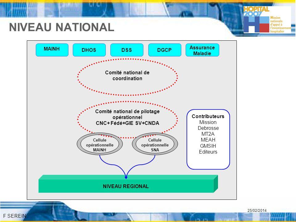 F SEREIN 25/02/2014 NIVEAU NATIONAL Comité national de coordination Comité national de pilotage opérationnel CNC+ Fédé+GIE SV+CNDA Cellule opérationne