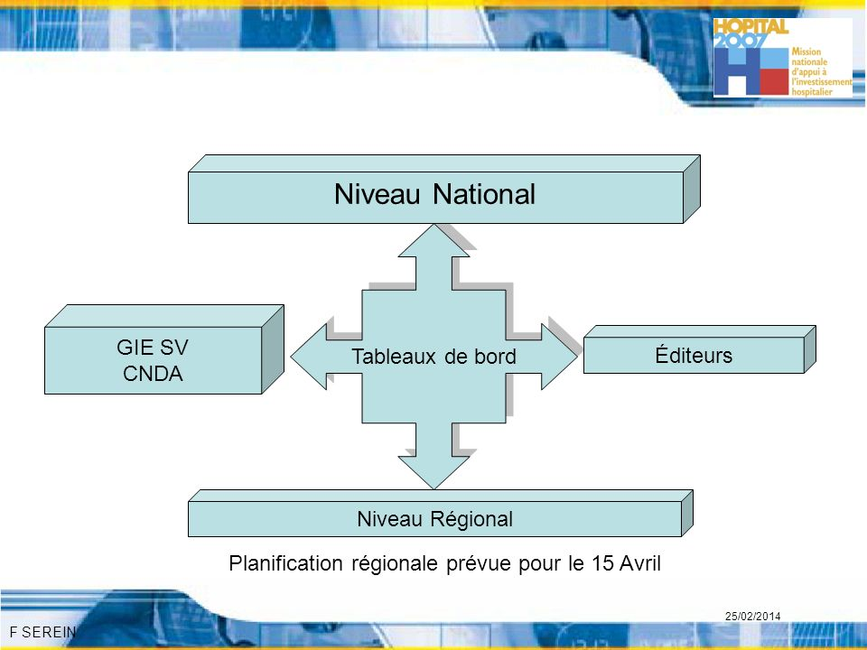 F SEREIN 25/02/2014 Tableaux de bord Niveau National Niveau Régional Éditeurs GIE SV CNDA Planification régionale prévue pour le 15 Avril