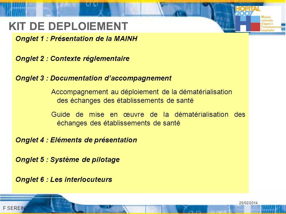 F SEREIN 25/02/2014 KIT DE DEPLOIEMENT Onglet 1 : Présentation de la MAINH Onglet 2 : Contexte réglementaire Onglet 3 : Documentation daccompagnement