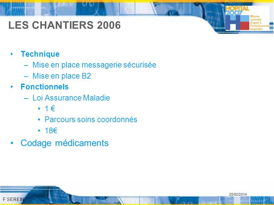 F SEREIN 25/02/2014 LES CHANTIERS 2006 Technique –Mise en place messagerie sécurisée –Mise en place B2 Fonctionnels –Loi Assurance Maladie 1 Parcours