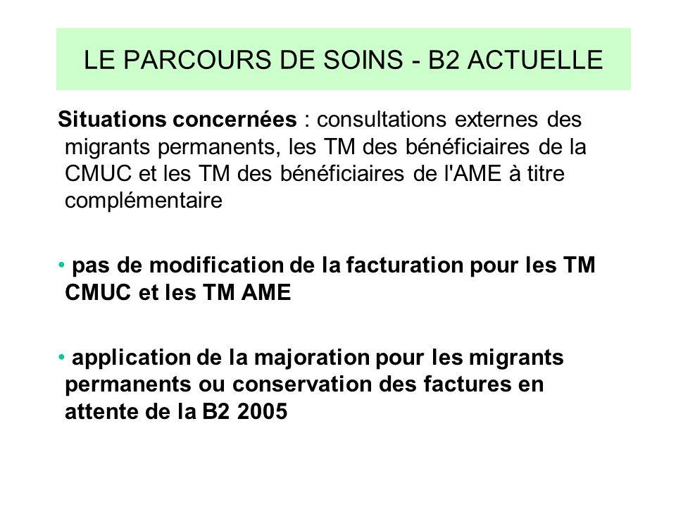 LE PARCOURS DE SOINS - B2 ACTUELLE Situations concernées : consultations externes des migrants permanents, les TM des bénéficiaires de la CMUC et les