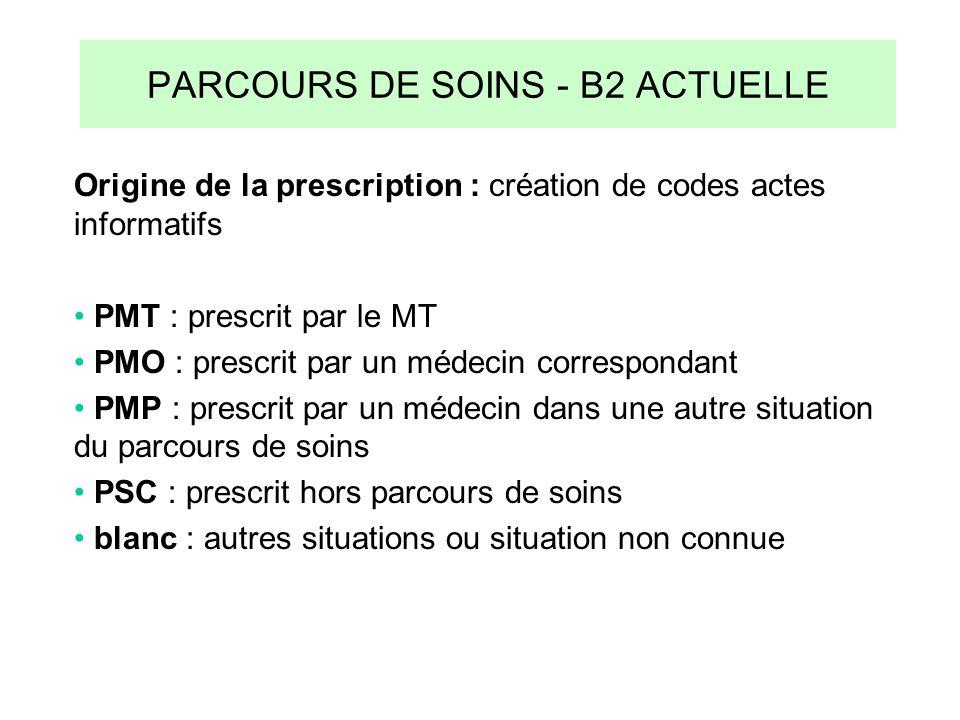 PARCOURS DE SOINS - B2 ACTUELLE Origine de la prescription : création de codes actes informatifs PMT : prescrit par le MT PMO : prescrit par un médeci