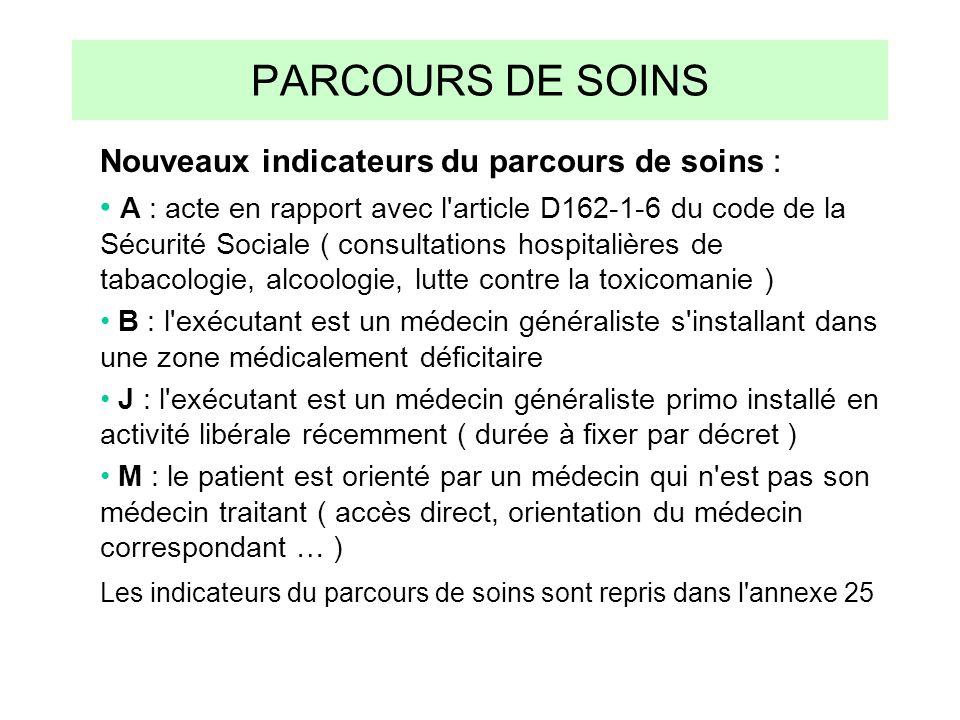 PARCOURS DE SOINS Nouveaux indicateurs du parcours de soins : A : acte en rapport avec l'article D162-1-6 du code de la Sécurité Sociale ( consultatio