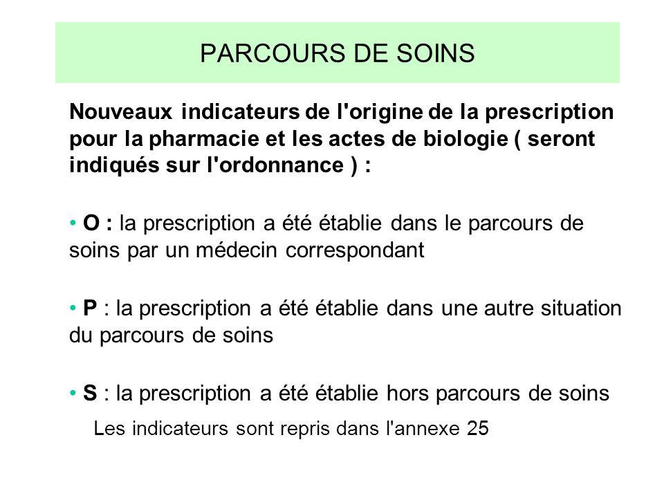 PARCOURS DE SOINS Nouveaux indicateurs de l'origine de la prescription pour la pharmacie et les actes de biologie ( seront indiqués sur l'ordonnance )
