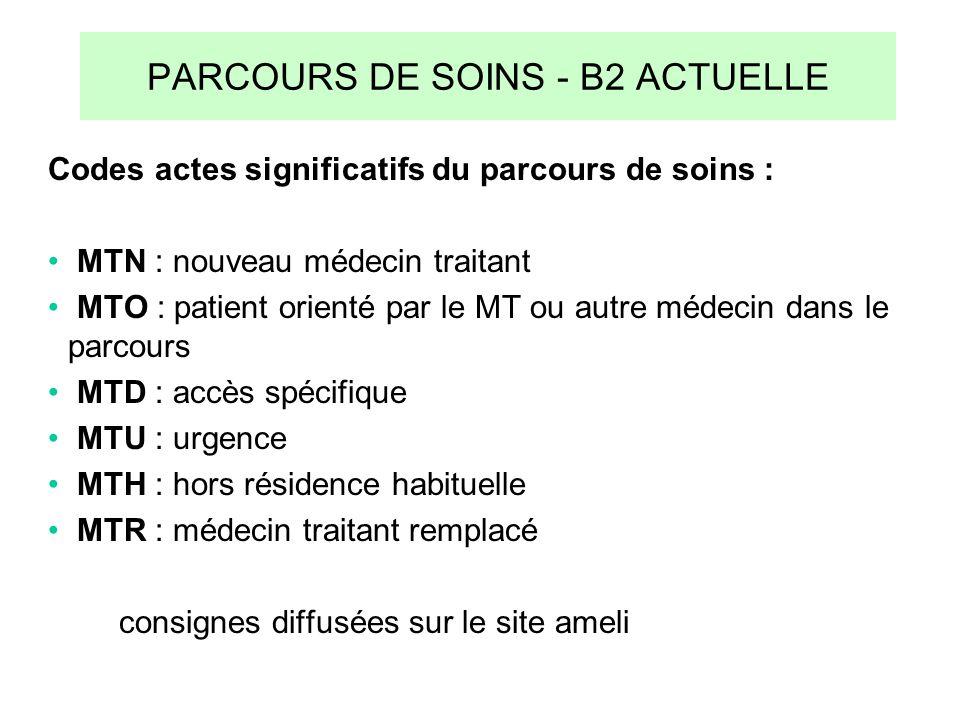 PARCOURS DE SOINS - B2 ACTUELLE Codes actes significatifs du parcours de soins : MTN : nouveau médecin traitant MTO : patient orienté par le MT ou aut