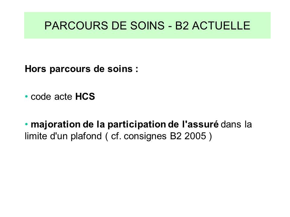 PARCOURS DE SOINS - B2 ACTUELLE Hors parcours de soins : code acte HCS majoration de la participation de l'assuré dans la limite d'un plafond ( cf. co