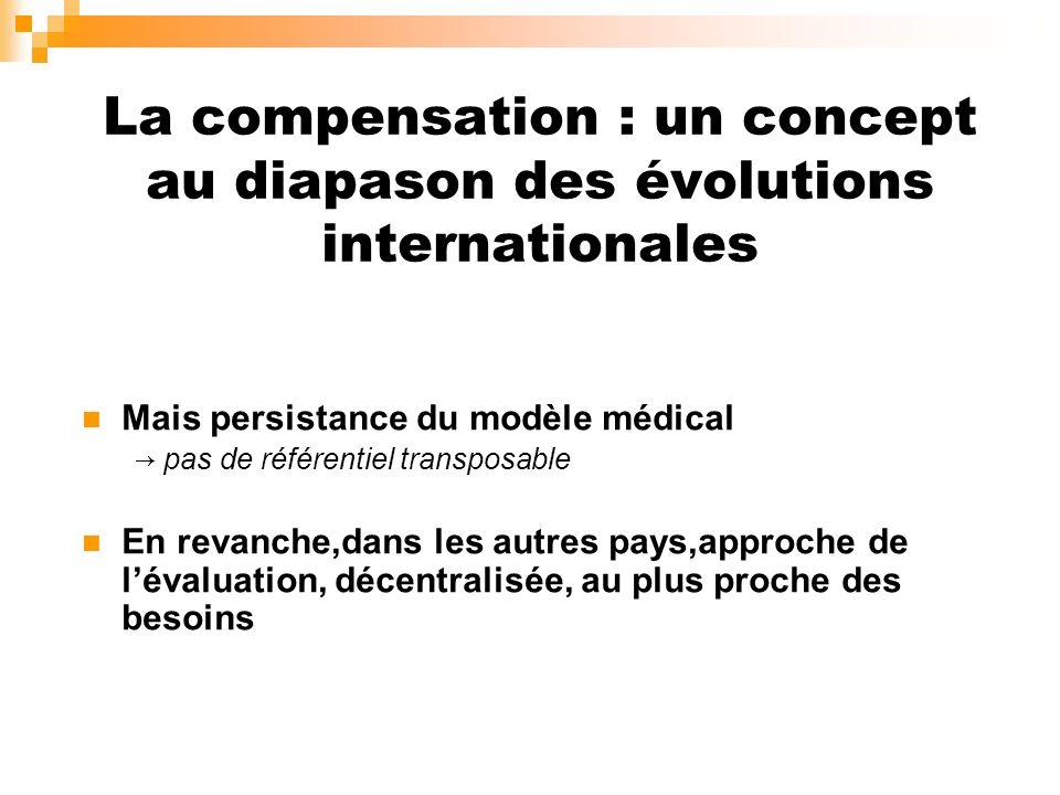 La compensation : un concept au diapason des évolutions internationales Mais persistance du modèle médical pas de référentiel transposable En revanche,dans les autres pays,approche de lévaluation, décentralisée, au plus proche des besoins