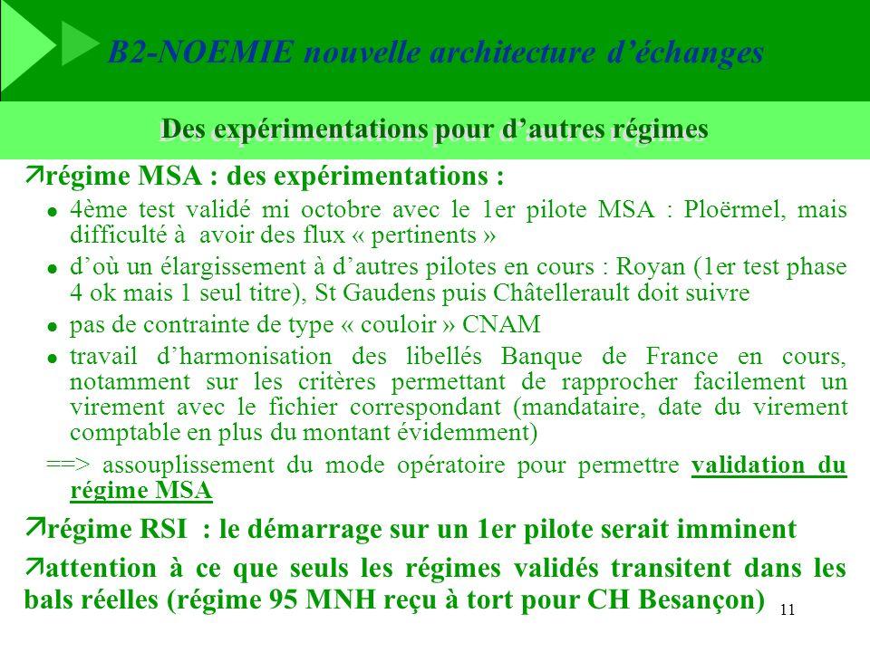 B2-NOEMIE nouvelle architecture déchanges 11 Des expérimentations pour dautres régimes ä régime MSA : des expérimentations : l 4ème test validé mi oct