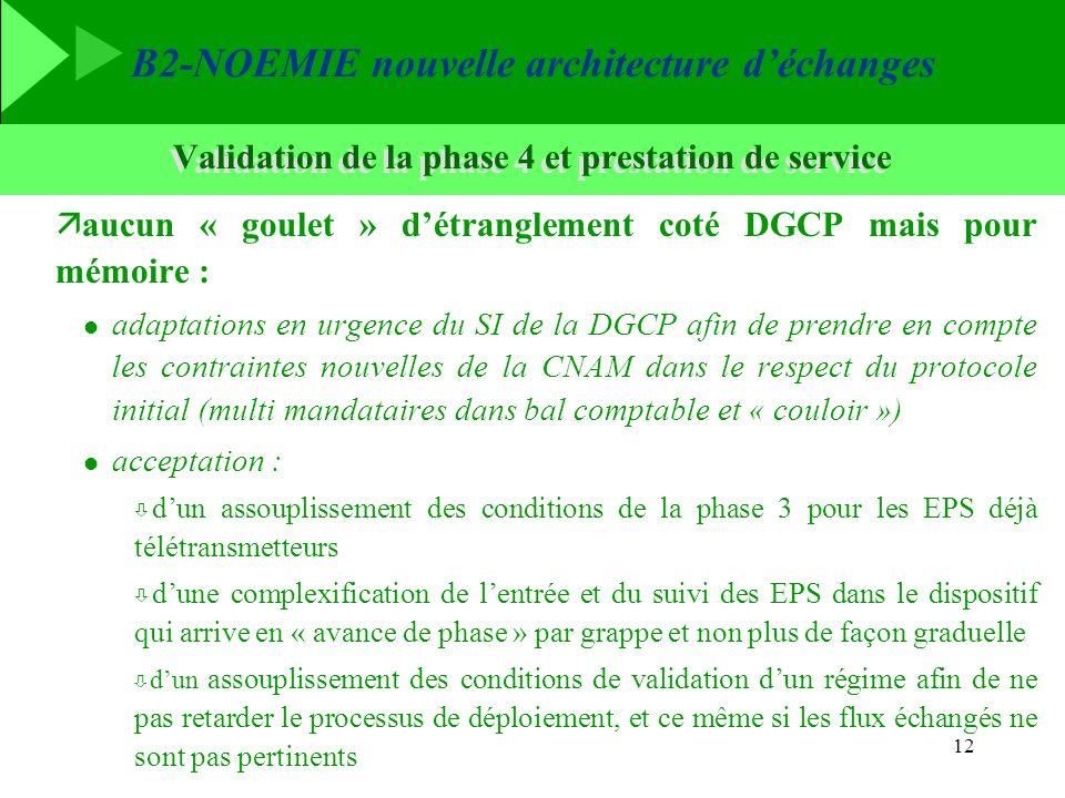 B2-NOEMIE nouvelle architecture déchanges 12 Validation de la phase 4 et prestation de service ä aucun « goulet » détranglement coté DGCP mais pour mé