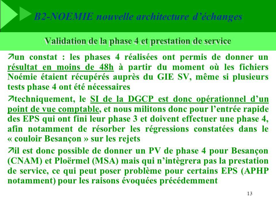B2-NOEMIE nouvelle architecture déchanges 13 Validation de la phase 4 et prestation de service ä un constat : les phases 4 réalisées ont permis de don