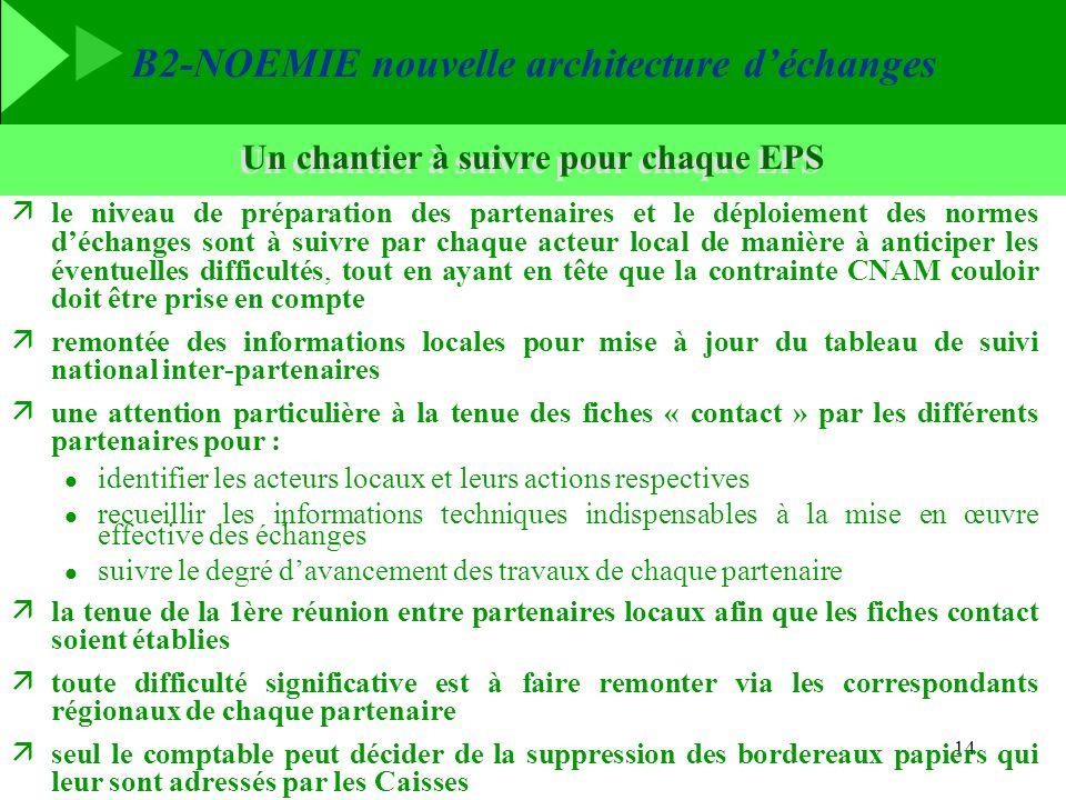 B2-NOEMIE nouvelle architecture déchanges 14 Un chantier à suivre pour chaque EPS äle niveau de préparation des partenaires et le déploiement des norm