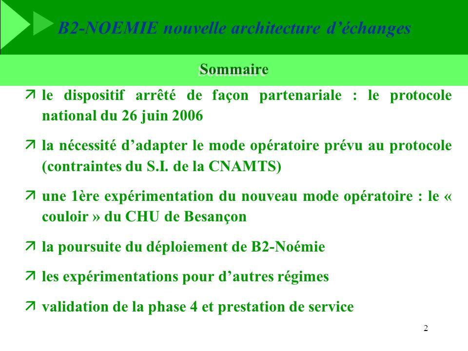 B2-NOEMIE nouvelle architecture déchanges 3 Le protocole national du 26 juin 2006 äles objectifs de la nouvelle architecture déchanges mise en place par nos partenaires de lAssurance Maladie l ouverture aux échanges en inter-régimes (CNAM, MSA, RSI, SNCF…) l la caisse gestionnaire est toujours celle qui paie l la caisse pivot est une gare de « routage » des flux l support technique : la messagerie (SMTP), avec une sécurisation du circuit Aller B2 (EPS vers Caisse) qui correspond à la phase 1 du protocole ä comme dans le protocole 2003, les flux : l sont normalisés (réf.