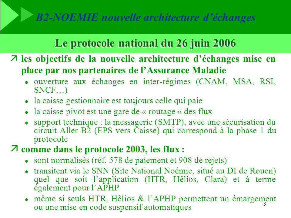 B2-NOEMIE nouvelle architecture déchanges 4 Le protocole national du 26 juin 2006 äcas général : déploiement en 4 phases l phase 1 : tests messagerie sécurisée par léditeur de leps à partir dun outil interne ou homologué par le GIE SV l phase 2 : certificat Qualité (CNDA) délivré par la CNAM à léditeur de leps à partir dun jeu de test, de préférence sur la version de la norme B2 la plus récente (2003s puis 2005a ou 2005b) l phase 3 : Pré-production entre leps et sa caisse pivot visant à obtenir un PV de fin de phase 3 sur un périmètre précis de facturation l phase 4: pour certaines typologie deps (HTR et Hêlios), envoi dun 1er flux « pertinent » de données réelles destiné à sassurer de la qualité des informations véhiculées et permettre la validation par le comptable du « bon fonctionnement » des paiements et/ou des rejets pour son eps äcas du démarrage dun nouveau régime entrant : 2 phases l phase A : test pré-production entre la caisse du régime et le SNN l phase B : équivalente à la phase 4