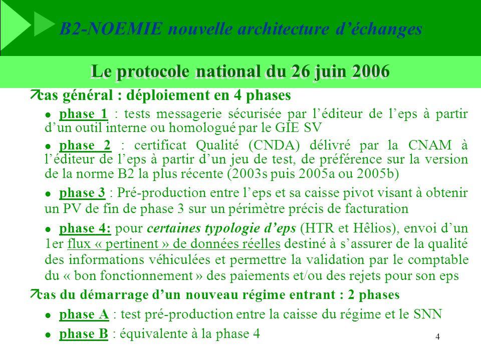 B2-NOEMIE nouvelle architecture déchanges 4 Le protocole national du 26 juin 2006 äcas général : déploiement en 4 phases l phase 1 : tests messagerie