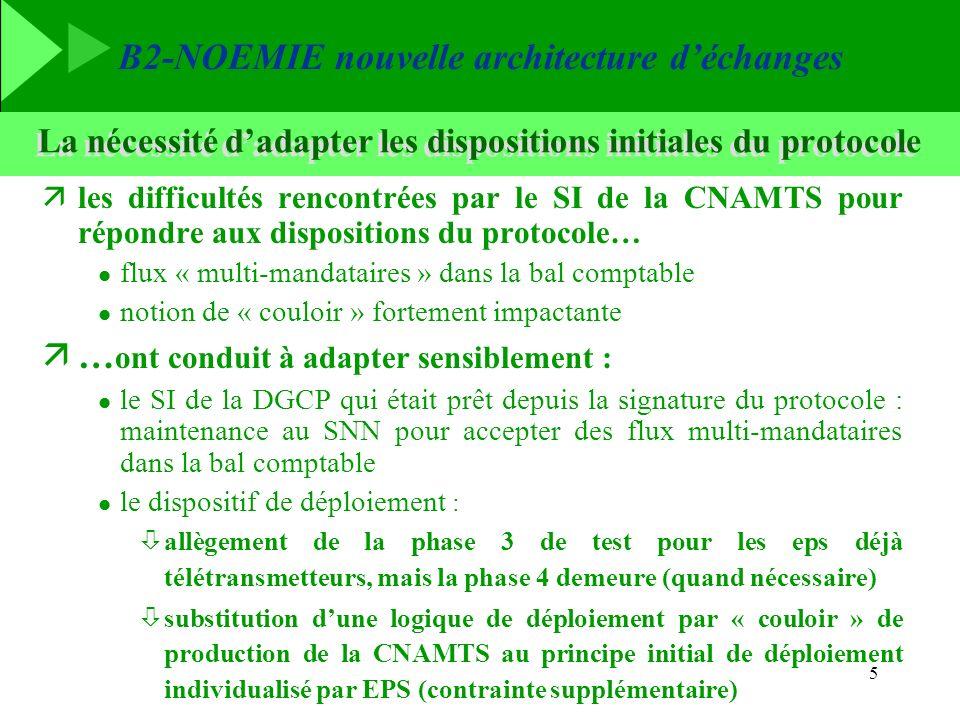 B2-NOEMIE nouvelle architecture déchanges 5 La nécessité dadapter les dispositions initiales du protocole äles difficultés rencontrées par le SI de la