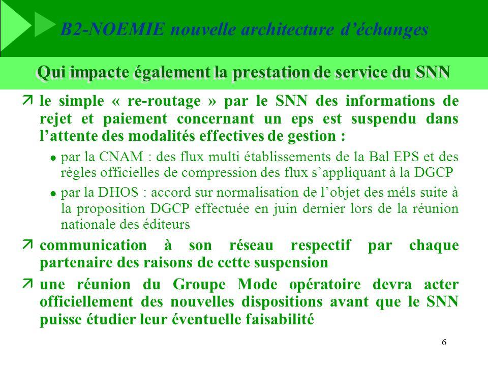 B2-NOEMIE nouvelle architecture déchanges 6 Qui impacte également la prestation de service du SNN äle simple « re-routage » par le SNN des information