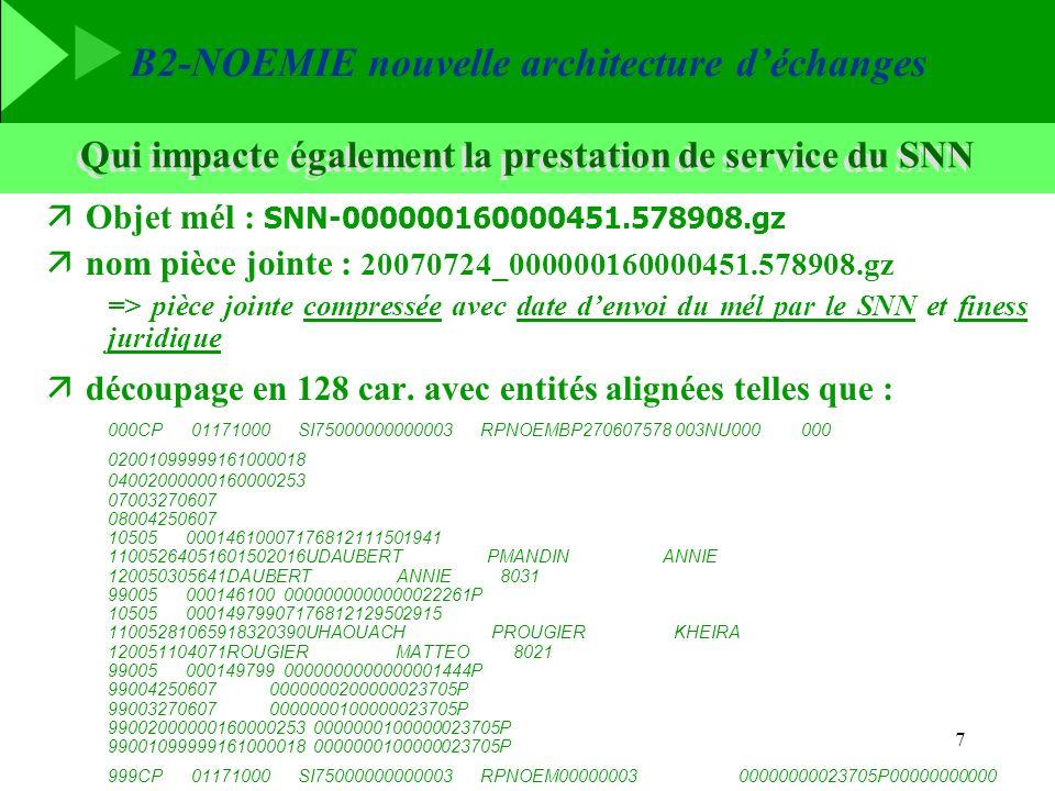 B2-NOEMIE nouvelle architecture déchanges 8 Une première expérimentation: le « couloir » du CHU de Besançon äun dispositif encadré et maîtrisé pour répondre à la contrainte « couloir » CNAM : l travaux préalable sur le « couloir » afin de préparer la bascule des EPS en nouvelle architecture (SMTP) ò recensement des eps déjà télétransmetteurs, y compris ceux qui ne « cadrent » pas complètement avec le périmètre du protocole, et vérification si les rejets référence 908 sont activés par la caisse ò listage de ceux déjà télétransmetteurs ou non qui ont délivré un pv de fin de phase 3 ò vérification des informations « fiches contacts » avec la réalité des fichiers reçus en ancienne architecture (validation des finess et mandataires notamment)