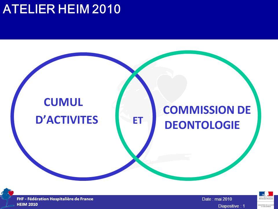 Date : mai 2010 FHF - Fédération Hospitalière de France HEIM 2010 Diapositive : 12 Le cumul dactivités et la commission de déontologie POURSUITE dune ACTIVITE PRIVEE dans une société ou une association pour le dirigeant recruté comme fonctionnaire ou contractuel.