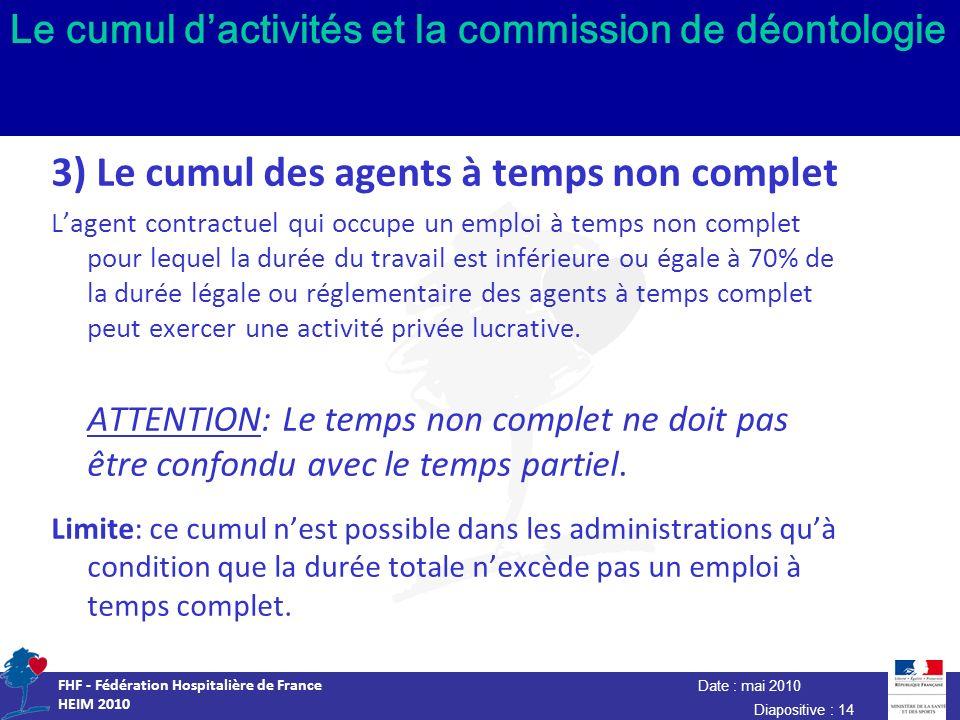 Date : mai 2010 FHF - Fédération Hospitalière de France HEIM 2010 Diapositive : 14 Le cumul dactivités et la commission de déontologie 3) Le cumul des