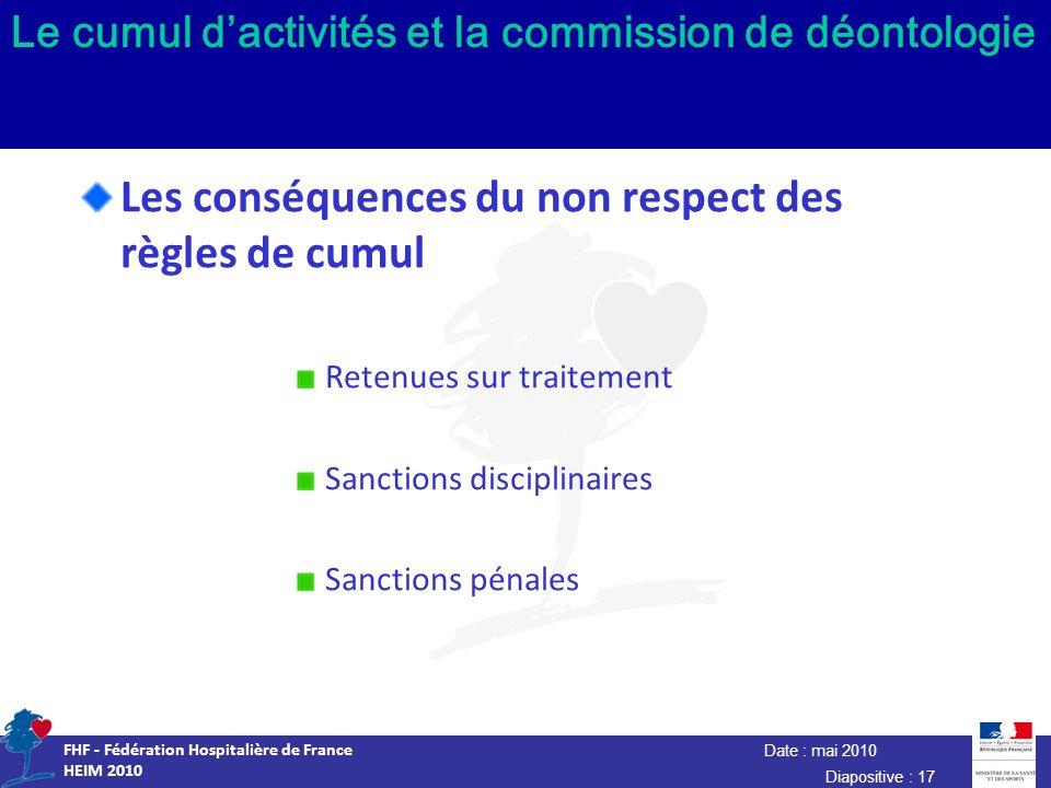 Date : mai 2010 FHF - Fédération Hospitalière de France HEIM 2010 Diapositive : 17 Le cumul dactivités et la commission de déontologie Les conséquence