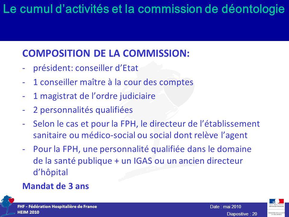 Date : mai 2010 FHF - Fédération Hospitalière de France HEIM 2010 Diapositive : 20 Le cumul dactivités et la commission de déontologie COMPOSITION DE