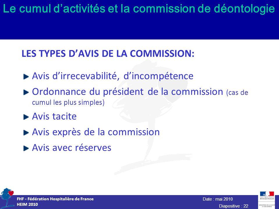Date : mai 2010 FHF - Fédération Hospitalière de France HEIM 2010 Diapositive : 22 Le cumul dactivités et la commission de déontologie LES TYPES DAVIS