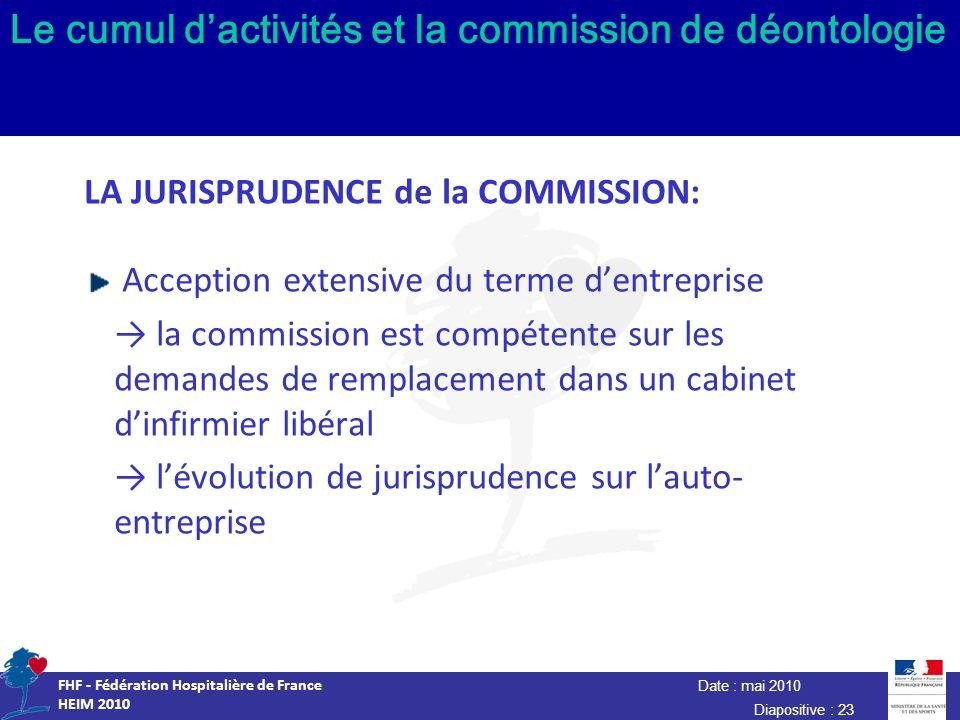 Date : mai 2010 FHF - Fédération Hospitalière de France HEIM 2010 Diapositive : 23 Le cumul dactivités et la commission de déontologie LA JURISPRUDENC