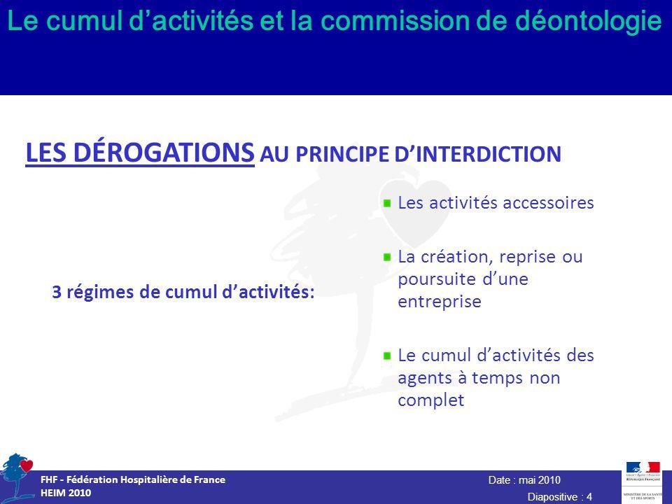 Date : mai 2010 FHF - Fédération Hospitalière de France HEIM 2010 Diapositive : 4 Le cumul dactivités et la commission de déontologie 3 régimes de cum