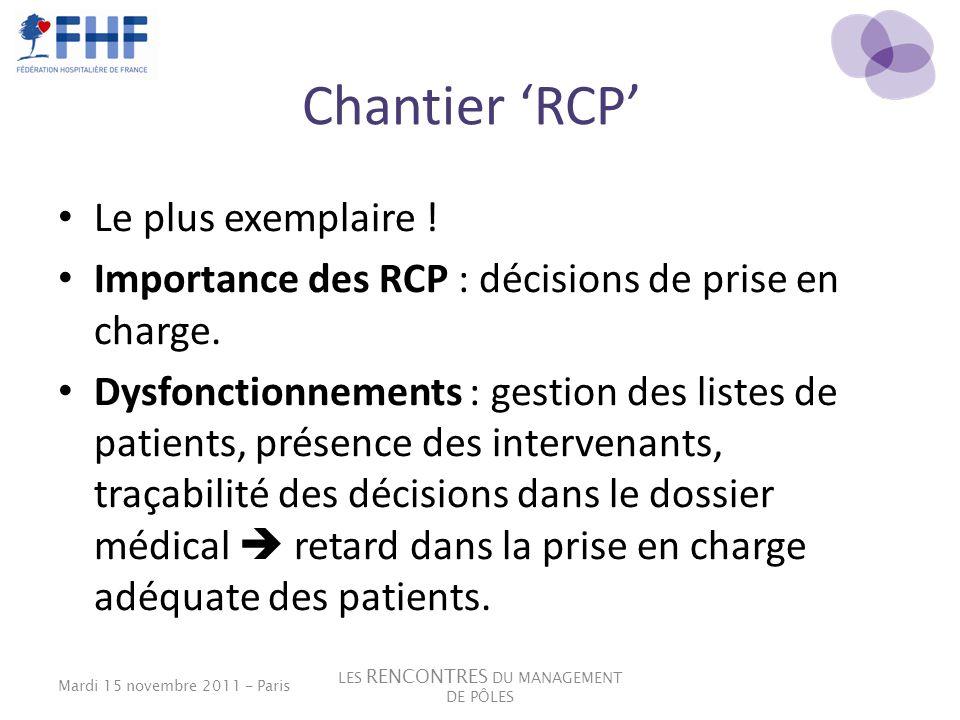 Chantier RCP Le plus exemplaire ! Importance des RCP : décisions de prise en charge. Dysfonctionnements : gestion des listes de patients, présence des