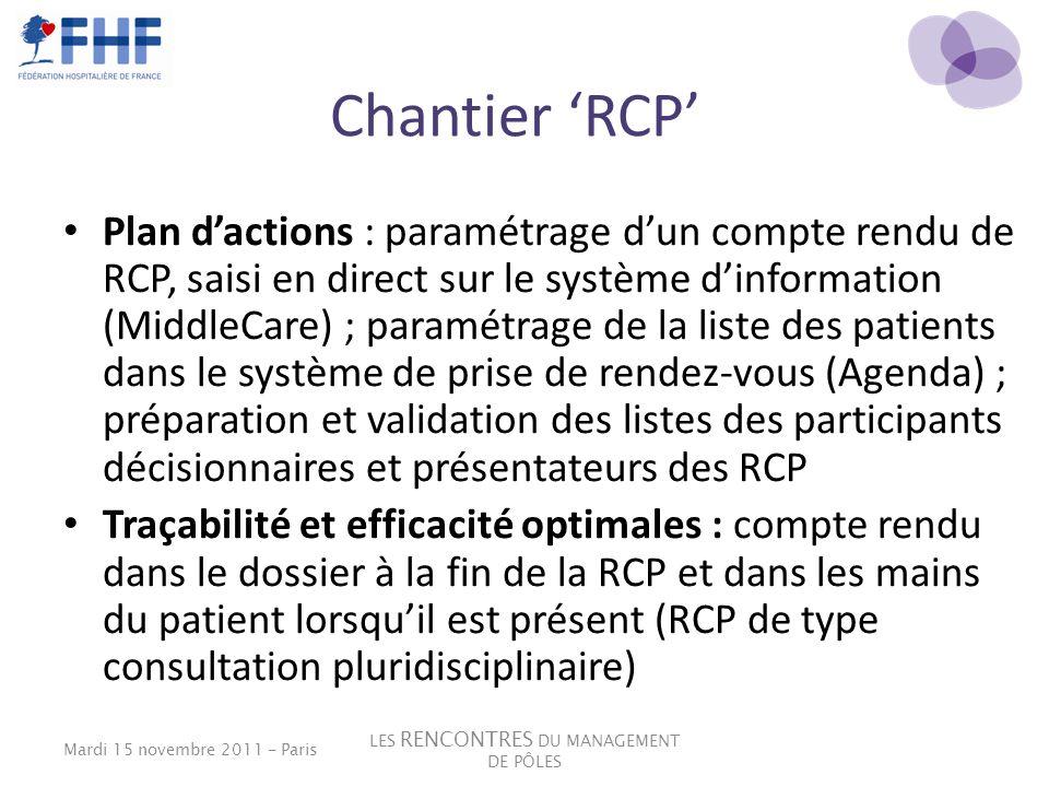 Chantier RCP Plan dactions : paramétrage dun compte rendu de RCP, saisi en direct sur le système dinformation (MiddleCare) ; paramétrage de la liste d