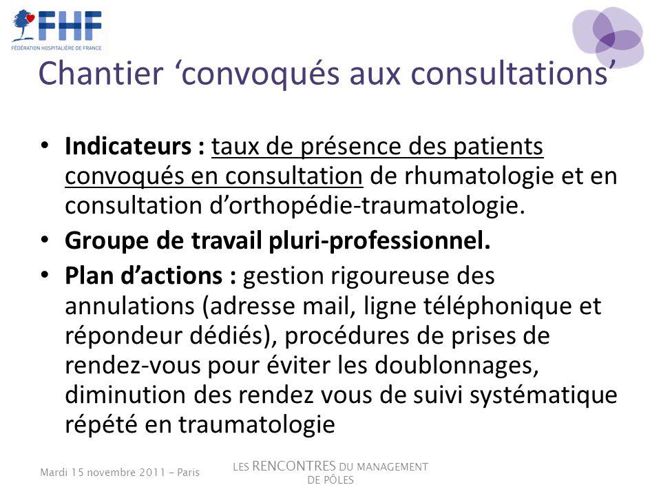 Chantier convoqués aux consultations Indicateurs : taux de présence des patients convoqués en consultation de rhumatologie et en consultation dorthopé