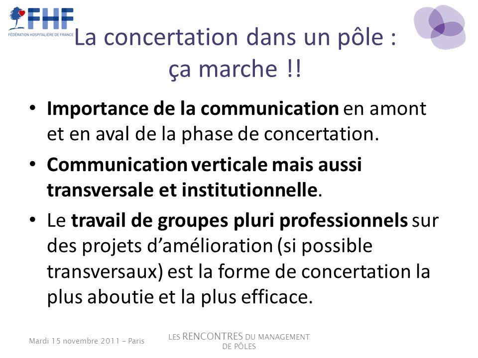 La concertation dans un pôle : ça marche !! Importance de la communication en amont et en aval de la phase de concertation. Communication verticale ma