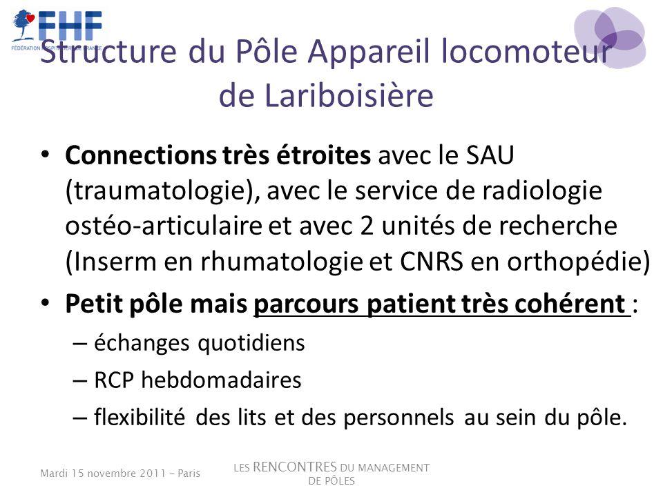Structure du Pôle Appareil locomoteur de Lariboisière Connections très étroites avec le SAU (traumatologie), avec le service de radiologie ostéo-artic